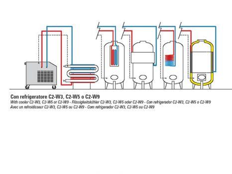 Esquema de instalación del equipo de frío.