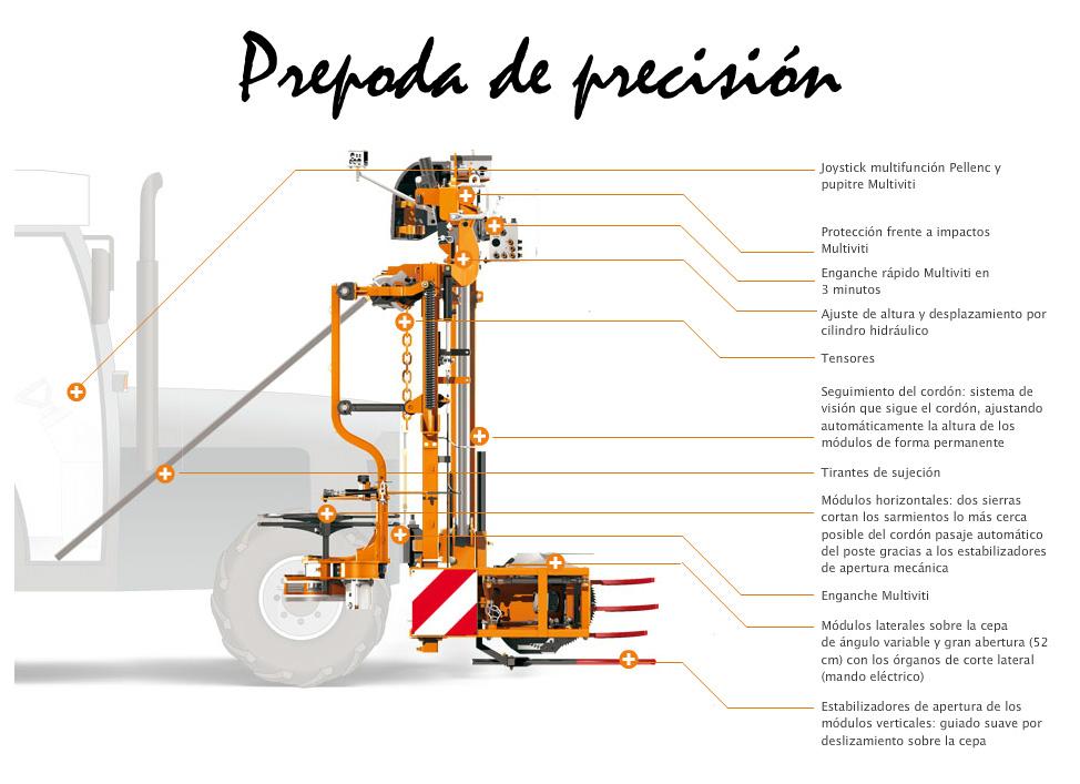prepodadora-precision
